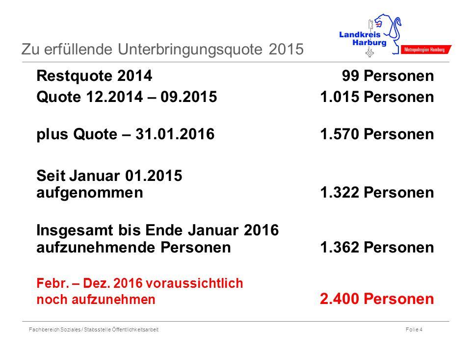 Fachbereich Soziales / Stabsstelle Öffentlichkeitsarbeit Folie 4 Zu erfüllende Unterbringungsquote 2015 Restquote 201499 Personen Quote 12.2014 – 09.2