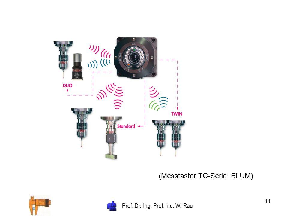 Prof. Dr.-Ing. Prof. h.c. W. Rau 11 (Messtaster TC-Serie BLUM)