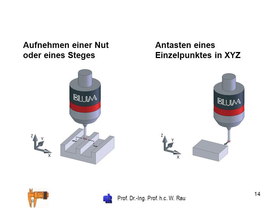 Prof. Dr.-Ing. Prof. h.c. W. Rau 14 Aufnehmen einer Nut oder eines Steges Antasten eines Einzelpunktes in XYZ