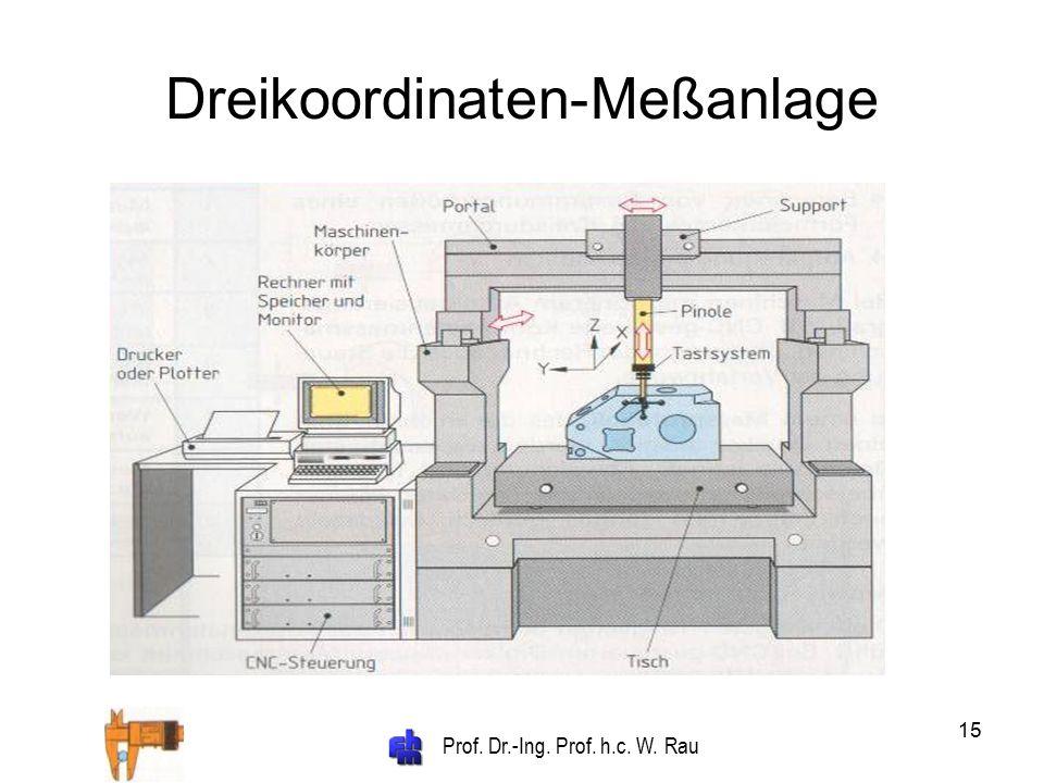 Prof. Dr.-Ing. Prof. h.c. W. Rau 15 Dreikoordinaten-Meßanlage
