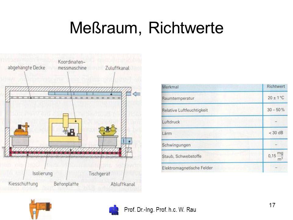 Prof. Dr.-Ing. Prof. h.c. W. Rau 17 Meßraum, Richtwerte