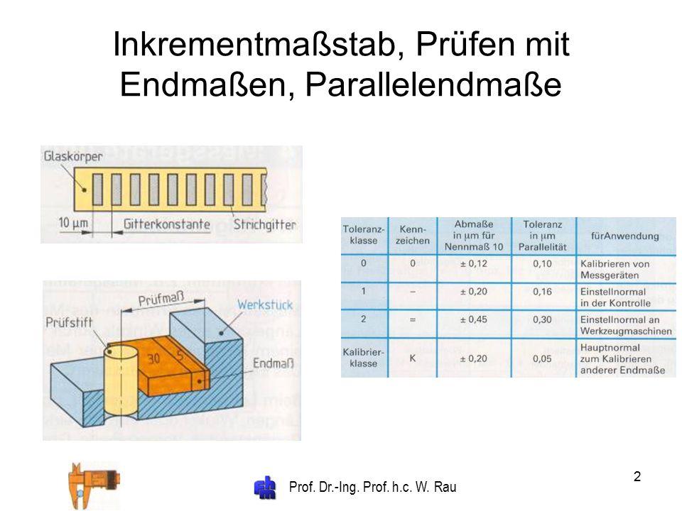 Prof. Dr.-Ing. Prof. h.c. W. Rau 3 Fühlerlehren, Grenzlehren
