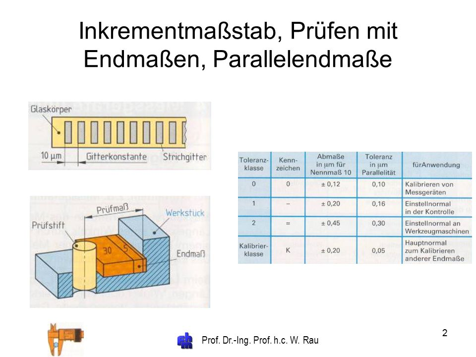 Prof. Dr.-Ing. Prof. h.c. W. Rau 2 Inkrementmaßstab, Prüfen mit Endmaßen, Parallelendmaße