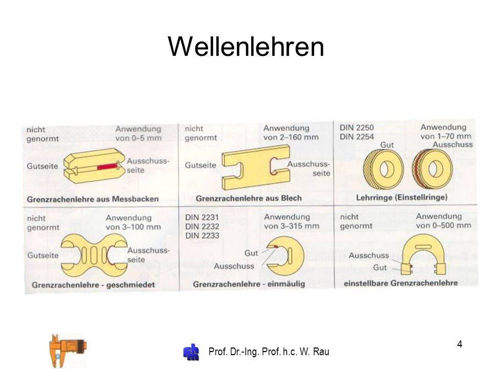 Prof. Dr.-Ing. Prof. h.c. W. Rau 5 Meßschieber, Bügelmeßschraube
