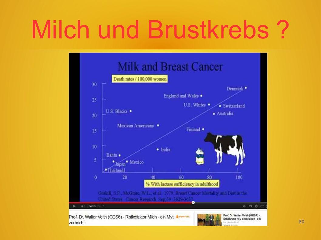 79 Die Milch macht s. VIDEO: Prof. Dr.