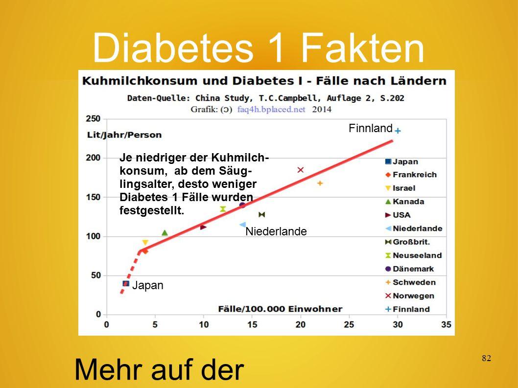 81 Diabetes normalisieren.