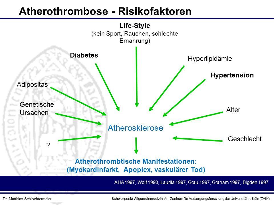 Schwerpunkt Allgemeinmedizin Am Zentrum für Versorgungsforschung der Universität zu Köln (ZVfK) © Prof. Dr. J.W. Robertz Atherosklerose Atherothrombti