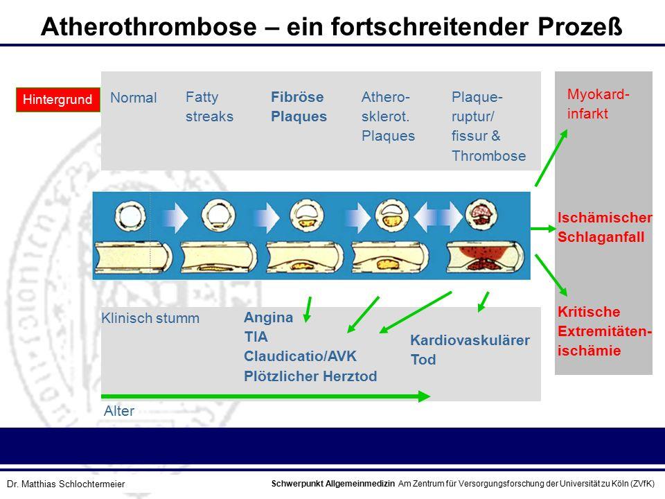 Schwerpunkt Allgemeinmedizin Am Zentrum für Versorgungsforschung der Universität zu Köln (ZVfK) © Prof. Dr. J.W. Robertz Normal Fatty streaks Fibröse
