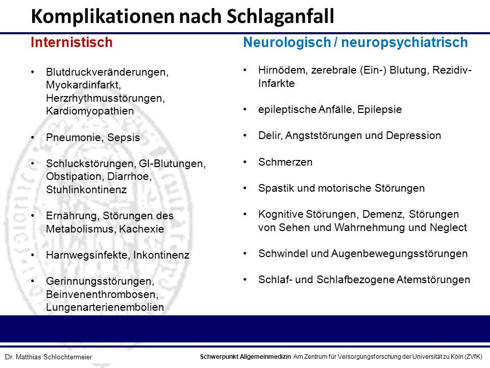 Schwerpunkt Allgemeinmedizin Am Zentrum für Versorgungsforschung der Universität zu Köln (ZVfK) © Prof. Dr. J.W. Robertz Internistisch Blutdruckveränd
