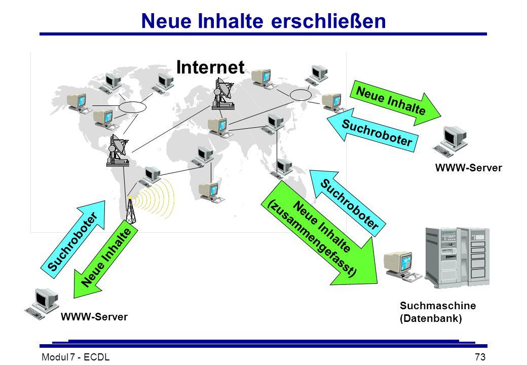 Modul 7 - ECDL73 Neue Inhalte erschließen l Suchmaschinen Suchroboter Neue Inhalte Suchroboter Neue Inhalte (zusammengefasst) WWW-Server Suchmaschine (Datenbank) Internet