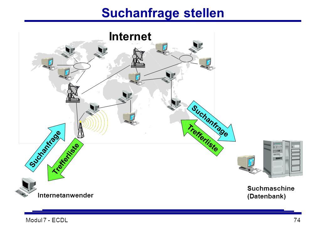 Modul 7 - ECDL74 Suchanfrage stellen l Suchmaschinen Suchanfrage Trefferliste Internetanwender Suchmaschine (Datenbank) Internet