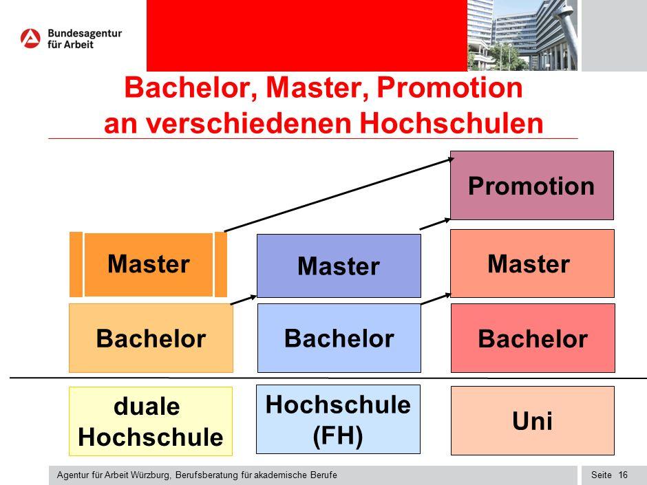 Seite Bachelor, Master, Promotion an verschiedenen Hochschulen Master Agentur für Arbeit Würzburg, Berufsberatung für akademische Berufe 16 Bachelor d