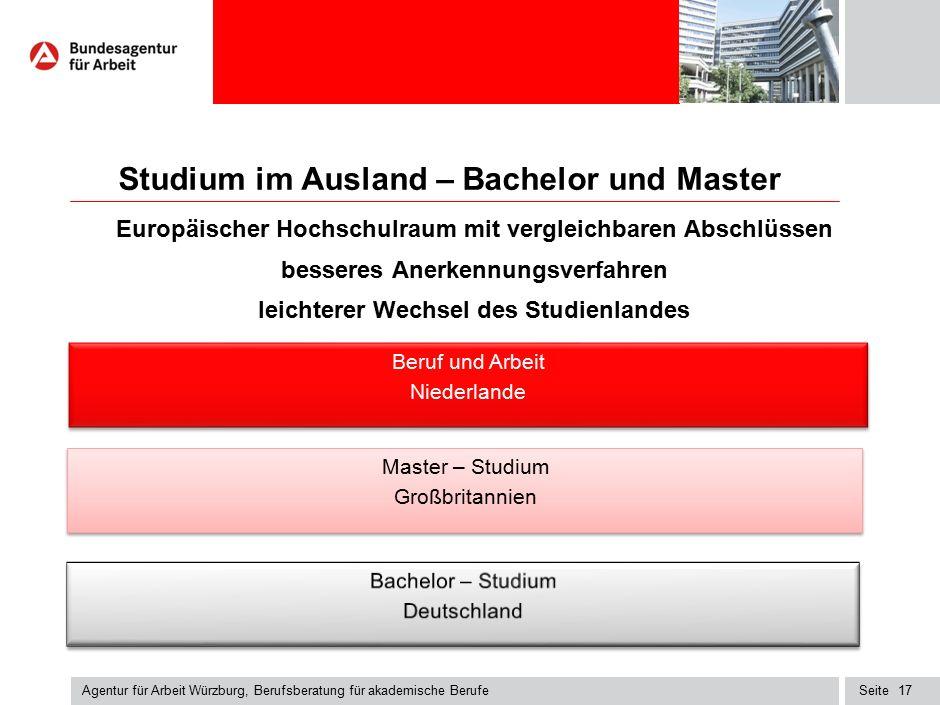 Seite Studium im Ausland – Bachelor und Master Europäischer Hochschulraum mit vergleichbaren Abschlüssen besseres Anerkennungsverfahren leichterer Wec