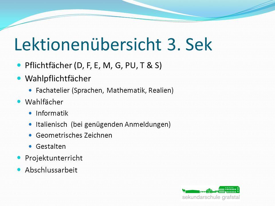 Lektionenübersicht 3. Sek Pflichtfächer (D, F, E, M, G, PU, T & S) Wahlpflichtfächer Fachatelier (Sprachen, Mathematik, Realien) Wahlfächer Informatik