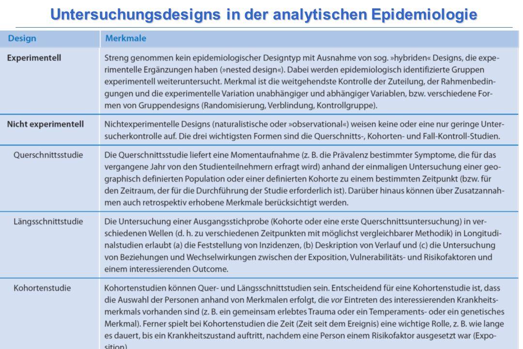 Wittchen, H.-U. & Hoyer, J. (2006). Klinische Psychologie & Psychotherapie. Heidelberg: Springer. 23 Untersuchungsdesigns in der analytischen Epidemio