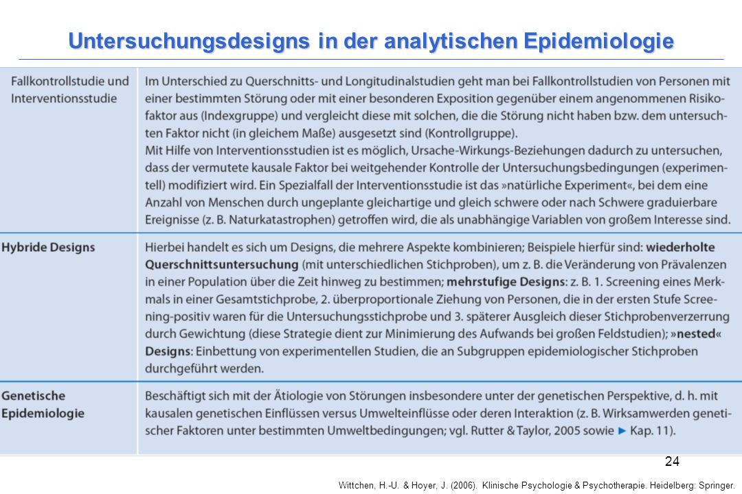 Wittchen, H.-U. & Hoyer, J. (2006). Klinische Psychologie & Psychotherapie. Heidelberg: Springer. 24 Untersuchungsdesigns in der analytischen Epidemio