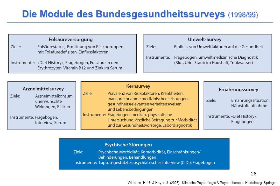 Wittchen, H.-U. & Hoyer, J. (2006). Klinische Psychologie & Psychotherapie. Heidelberg: Springer. 28 Die Module des Bundesgesundheitssurveys (1998/99)