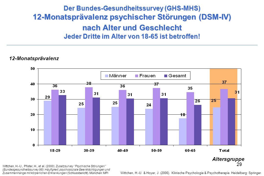 Wittchen, H.-U. & Hoyer, J. (2006). Klinische Psychologie & Psychotherapie. Heidelberg: Springer. 29 Der Bundes-Gesundheitssurvey (GHS-MHS) 12-Monatsp