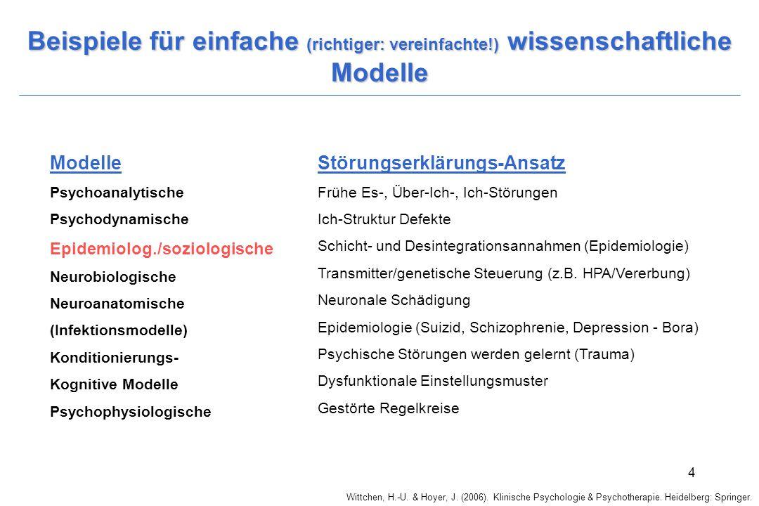 Wittchen, H.-U. & Hoyer, J. (2006). Klinische Psychologie & Psychotherapie. Heidelberg: Springer. 4 Beispiele für einfache (richtiger: vereinfachte!)