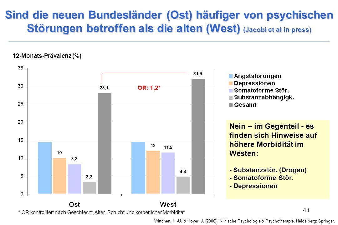 Wittchen, H.-U. & Hoyer, J. (2006). Klinische Psychologie & Psychotherapie. Heidelberg: Springer. 41 Sind die neuen Bundesländer (Ost) häufiger von ps