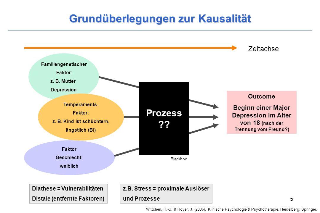 Wittchen, H.-U. & Hoyer, J. (2006). Klinische Psychologie & Psychotherapie. Heidelberg: Springer. 5 Grundüberlegungen zur Kausalität Zeitachse Familie