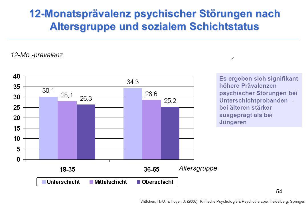 Wittchen, H.-U. & Hoyer, J. (2006). Klinische Psychologie & Psychotherapie. Heidelberg: Springer. 54 12-Monatsprävalenz psychischer Störungen nach Alt