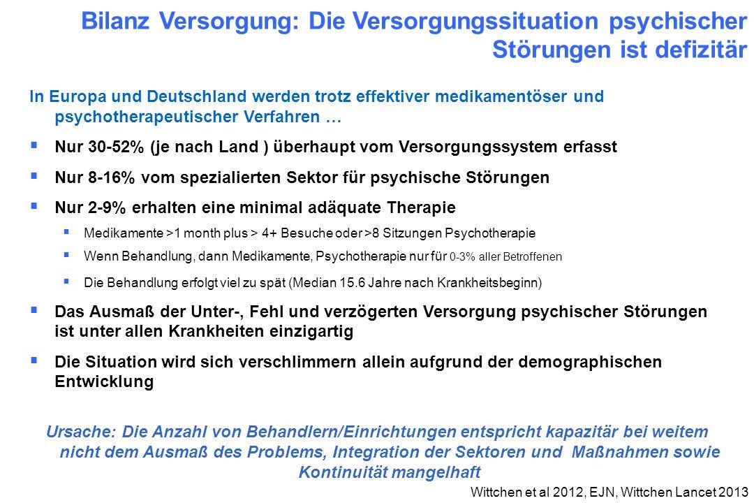 Bilanz Versorgung: Die Versorgungssituation psychischer Störungen ist defizitär In Europa und Deutschland werden trotz effektiver medikamentöser und p