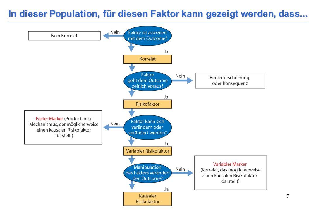 Wittchen, H.-U. & Hoyer, J. (2006). Klinische Psychologie & Psychotherapie. Heidelberg: Springer. 7 In dieser Population, für diesen Faktor kann gezei