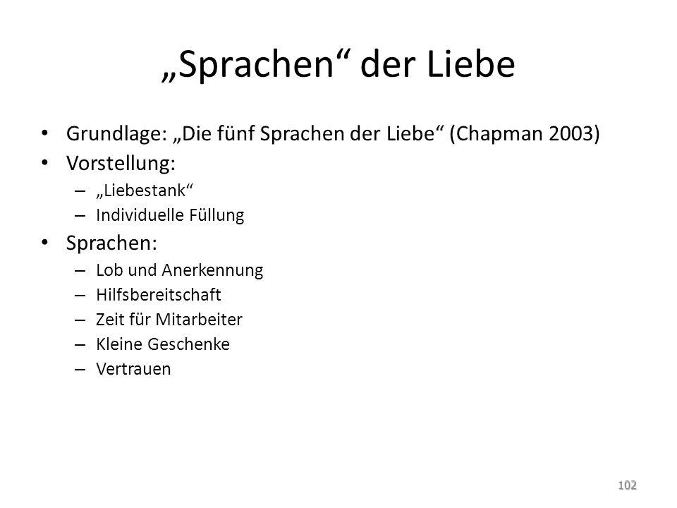 """""""Sprachen"""" der Liebe Grundlage: """"Die fünf Sprachen der Liebe"""" (Chapman 2003) Vorstellung: – """"Liebestank"""" – Individuelle Füllung Sprachen: – Lob und An"""