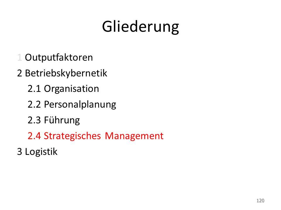 Gliederung 1 Outputfaktoren 2 Betriebskybernetik 2.1 Organisation 2.2 Personalplanung 2.3 Führung 2.4 Strategisches Management 3 Logistik 120