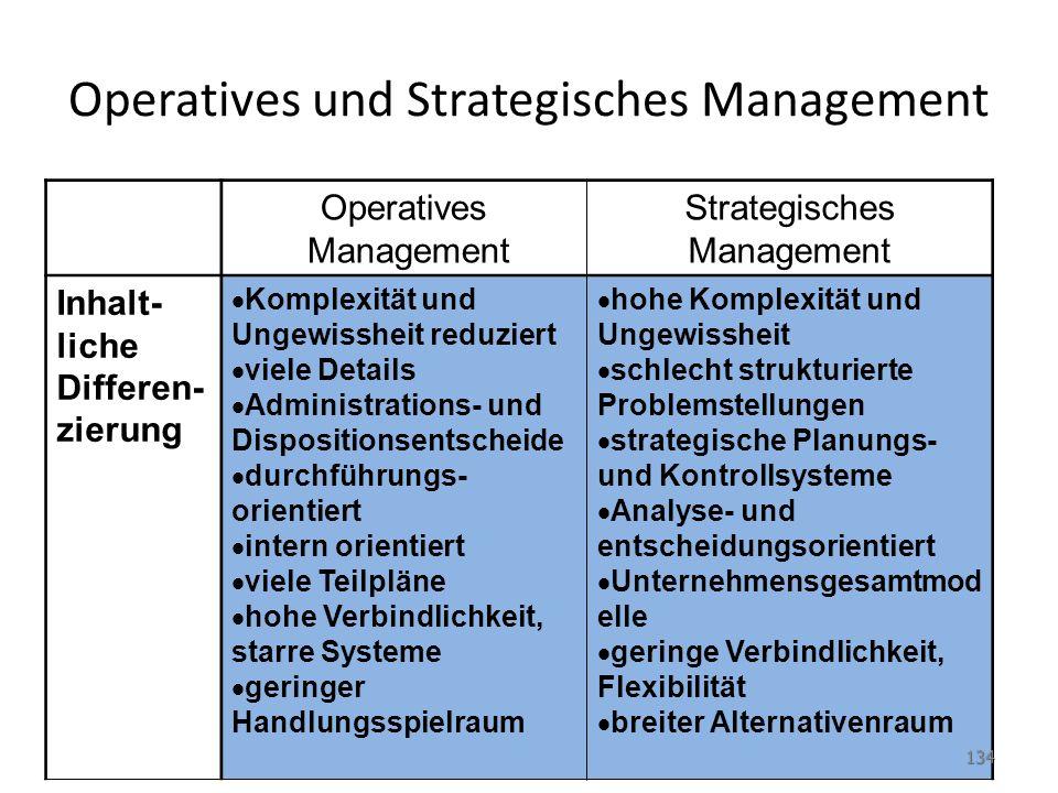 Operatives und Strategisches Management Operatives Management Strategisches Management Inhalt- liche Differen- zierung  Komplexität und Ungewissheit