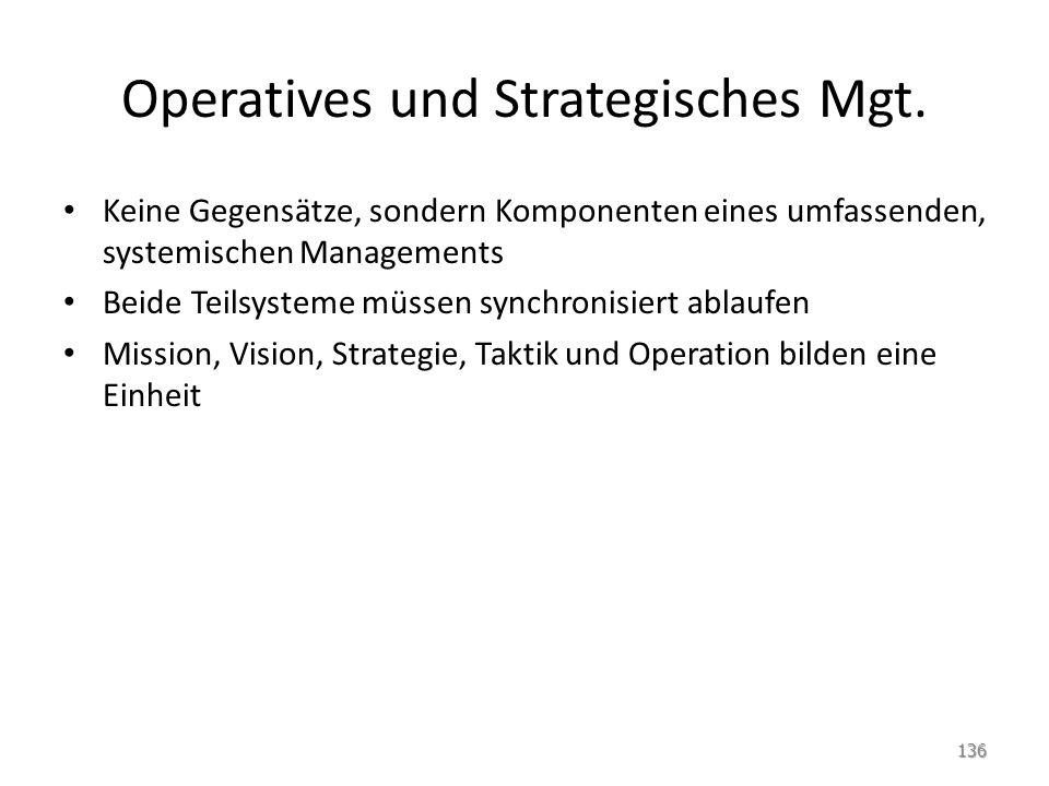 Operatives und Strategisches Mgt. Keine Gegensätze, sondern Komponenten eines umfassenden, systemischen Managements Beide Teilsysteme müssen synchroni