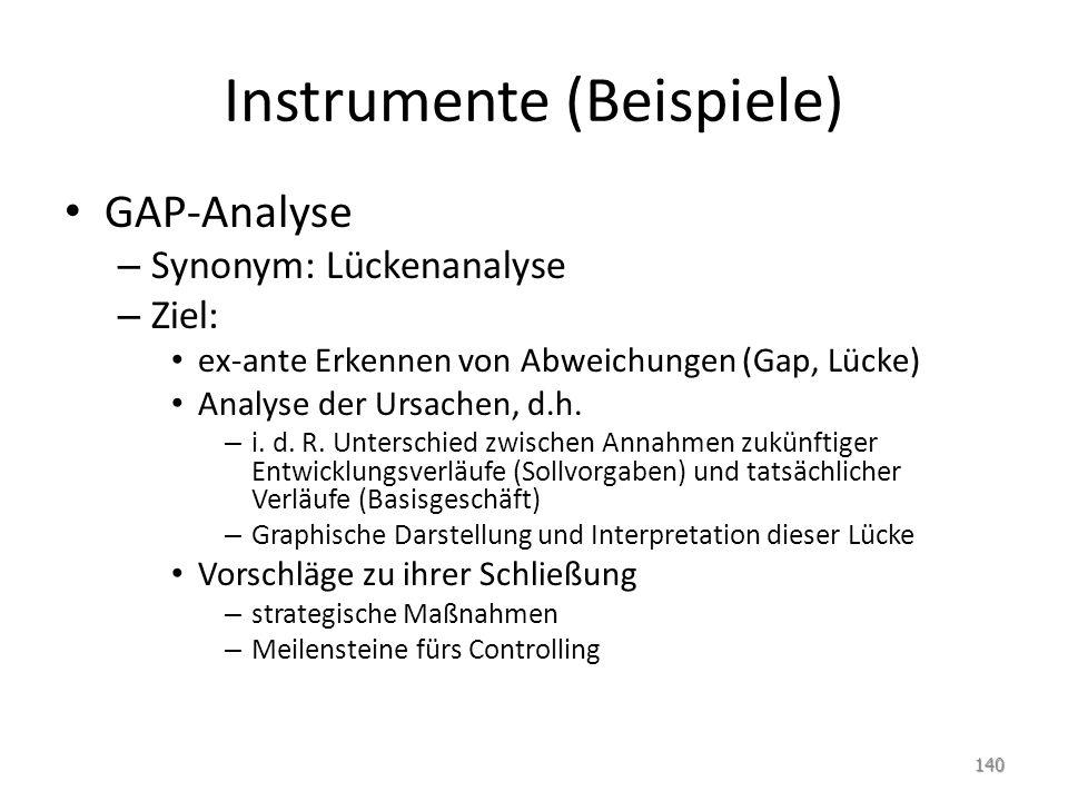 Instrumente (Beispiele) GAP-Analyse – Synonym: Lückenanalyse – Ziel: ex-ante Erkennen von Abweichungen (Gap, Lücke) Analyse der Ursachen, d.h. – i. d.
