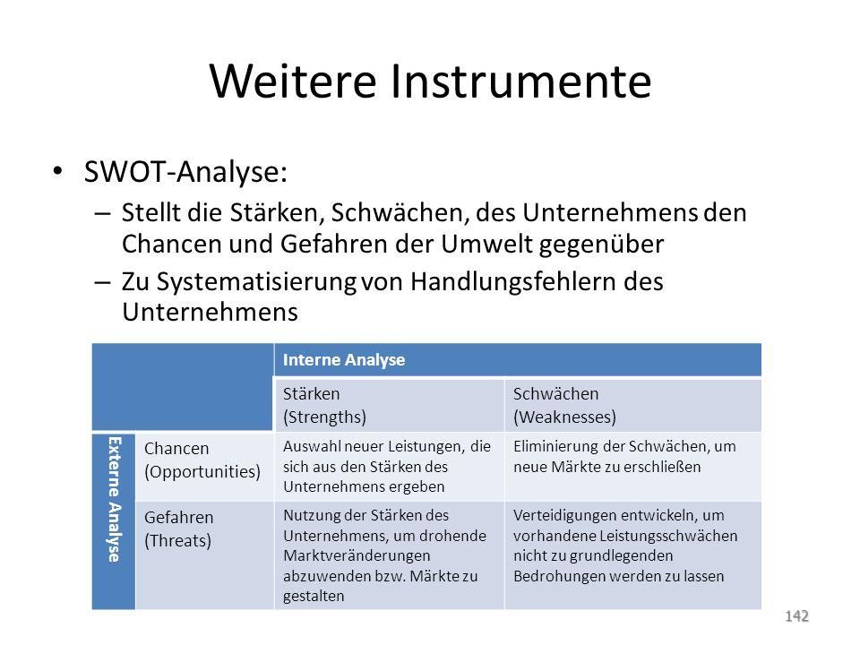 Weitere Instrumente SWOT-Analyse: – Stellt die Stärken, Schwächen, des Unternehmens den Chancen und Gefahren der Umwelt gegenüber – Zu Systematisierun