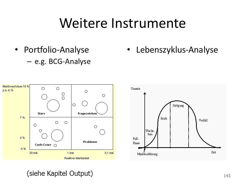 Weitere Instrumente Portfolio-Analyse – e.g. BCG-Analyse Lebenszyklus-Analyse 143 (siehe Kapitel Output)