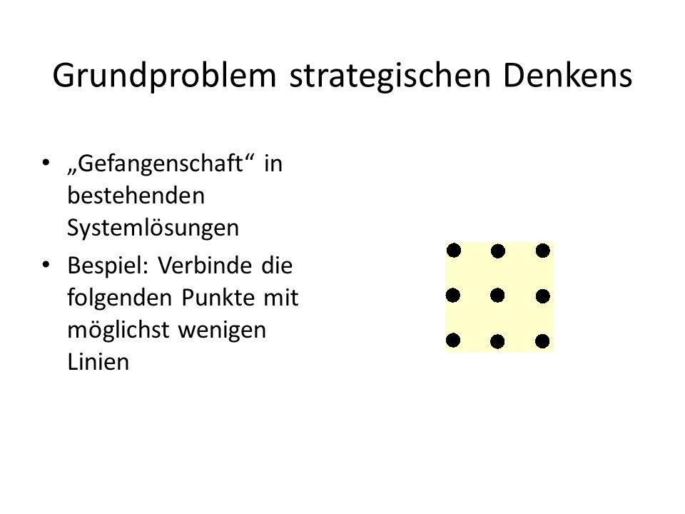 """Grundproblem strategischen Denkens """"Gefangenschaft"""" in bestehenden Systemlösungen Bespiel: Verbinde die folgenden Punkte mit möglichst wenigen Linien"""
