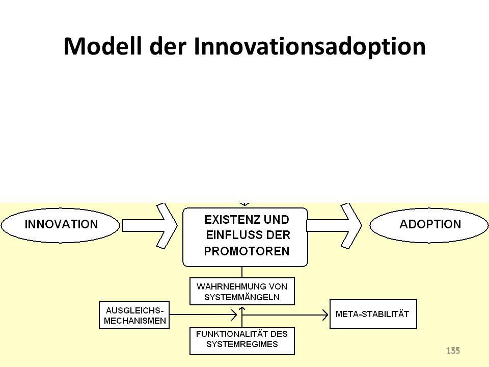 Modell der Innovationsadoption 155