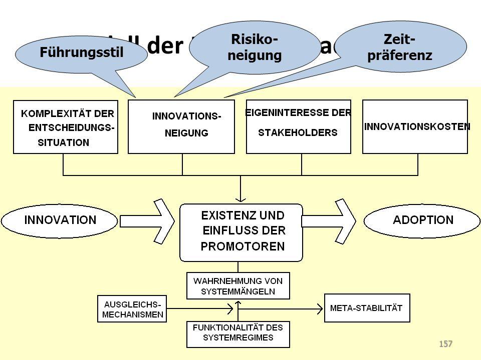 Modell der Innovationsadoption Zeit- präferenz Risiko- neigung Führungsstil 157