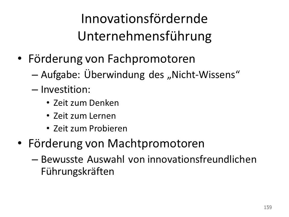 """Innovationsfördernde Unternehmensführung Förderung von Fachpromotoren – Aufgabe: Überwindung des """"Nicht-Wissens"""" – Investition: Zeit zum Denken Zeit z"""