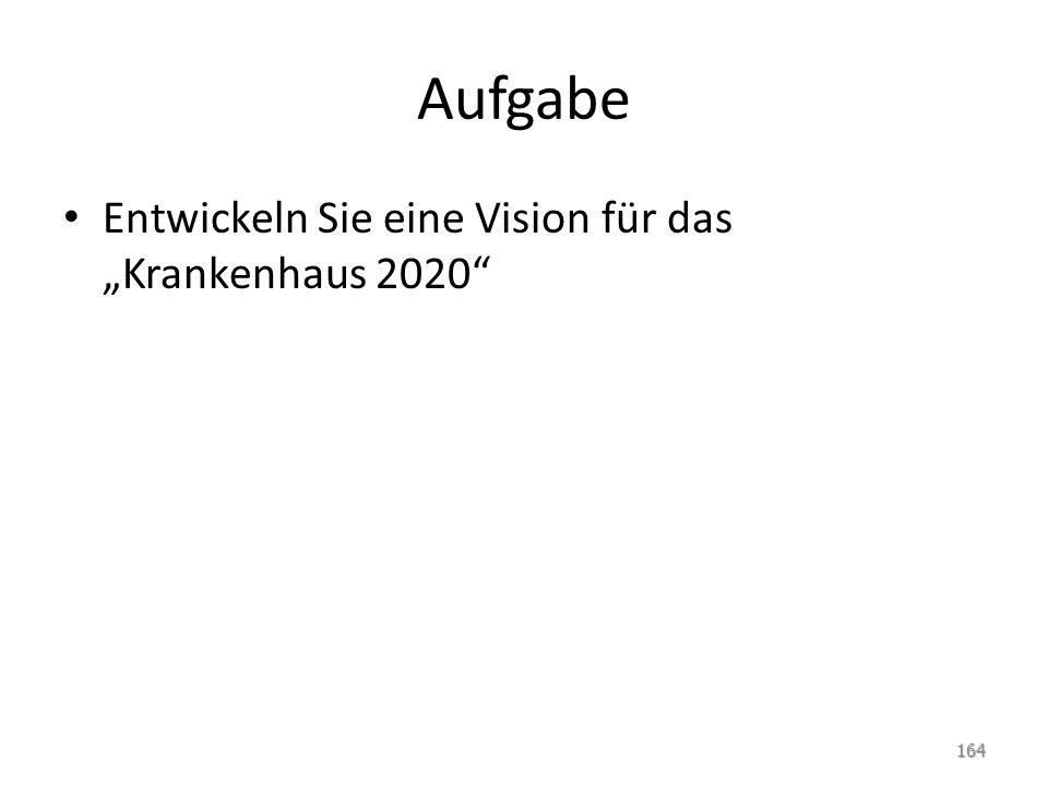 """Aufgabe Entwickeln Sie eine Vision für das """"Krankenhaus 2020"""" 164"""