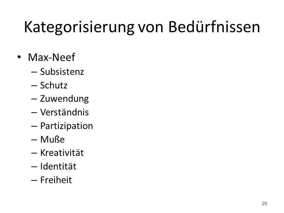 Kategorisierung von Bedürfnissen Max-Neef – Subsistenz – Schutz – Zuwendung – Verständnis – Partizipation – Muße – Kreativität – Identität – Freiheit