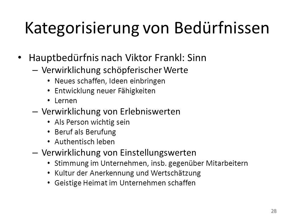 Kategorisierung von Bedürfnissen Hauptbedürfnis nach Viktor Frankl: Sinn – Verwirklichung schöpferischer Werte Neues schaffen, Ideen einbringen Entwic
