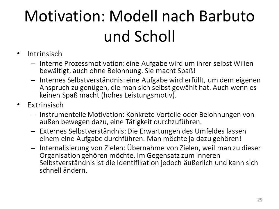 Motivation: Modell nach Barbuto und Scholl Intrinsisch – Interne Prozessmotivation: eine Aufgabe wird um ihrer selbst Willen bewältigt, auch ohne Belo