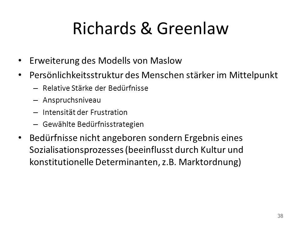 Richards & Greenlaw Erweiterung des Modells von Maslow Persönlichkeitsstruktur des Menschen stärker im Mittelpunkt – Relative Stärke der Bedürfnisse –