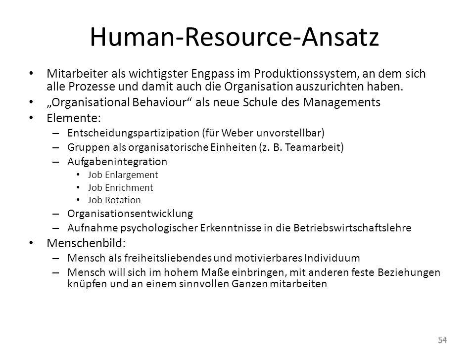 Human-Resource-Ansatz Mitarbeiter als wichtigster Engpass im Produktionssystem, an dem sich alle Prozesse und damit auch die Organisation auszurichten