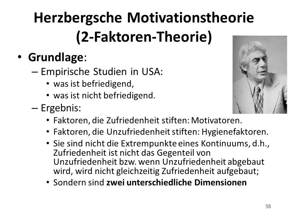 Herzbergsche Motivationstheorie (2-Faktoren-Theorie) Grundlage: – Empirische Studien in USA: was ist befriedigend, was ist nicht befriedigend. – Ergeb
