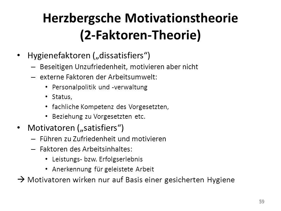 """Herzbergsche Motivationstheorie (2-Faktoren-Theorie) Hygienefaktoren (""""dissatisfiers"""") – Beseitigen Unzufriedenheit, motivieren aber nicht – externe F"""