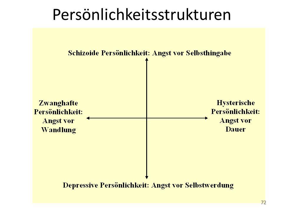 Persönlichkeitsstrukturen 72