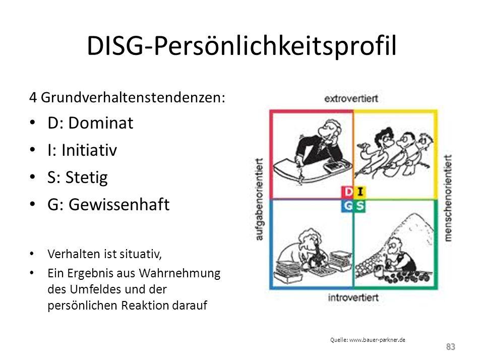 DISG-Persönlichkeitsprofil 4 Grundverhaltenstendenzen: D: Dominat I: Initiativ S: Stetig G: Gewissenhaft Verhalten ist situativ, Ein Ergebnis aus Wahr