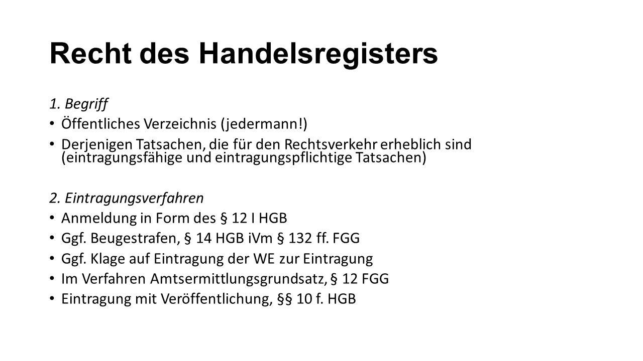 Recht des Handelsregisters 1.